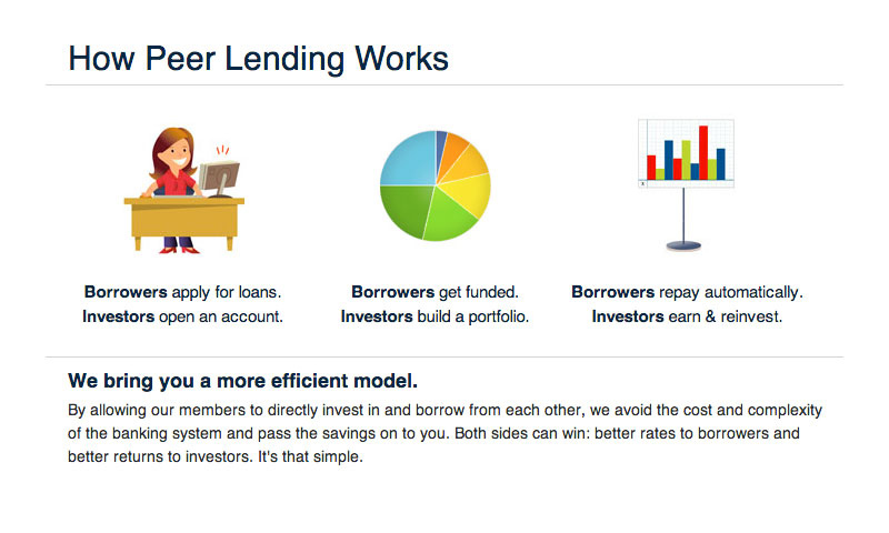 Earn Passive Income With P2P Lending